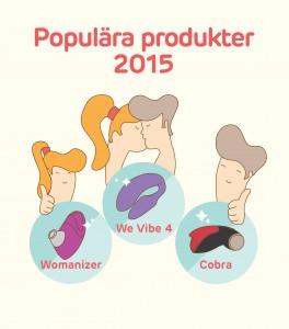 Populära produkter 2015