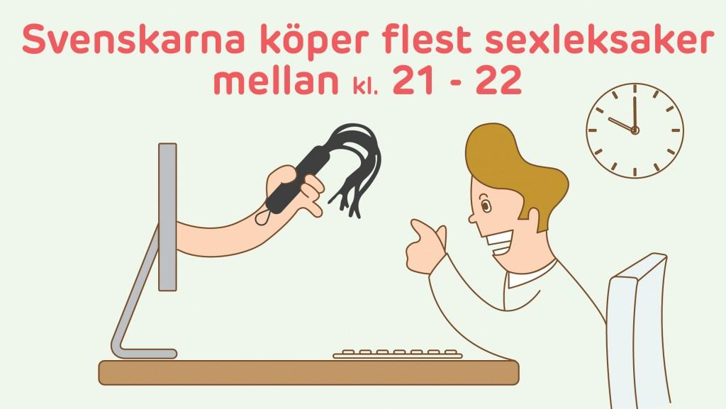 Svenskarna handlar flest sexleksaker mellan kl. 21 - 22