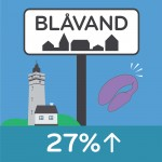 Blaavand