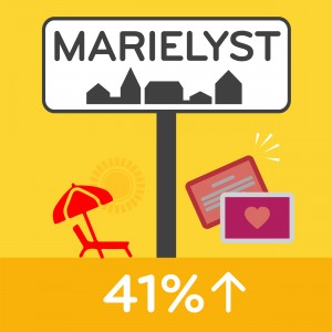 Marielyst